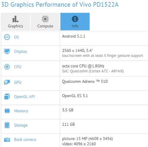 vivo готовит облегченную версию Android-смартфона Xplay 5 Другие устройства  - vivo-gotovit-oblegchennuyu-versiyu-android-smartfona-xplay-5