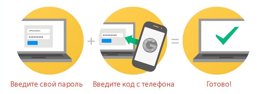 Как включить двухэтапную аутентификацию Google? Приложения  - google-sign-in-06