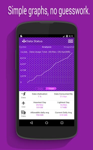 Как сэкономить трафик ? ТОП 5 приложений для андроида Приложения - 20-10-2016-16-07-01