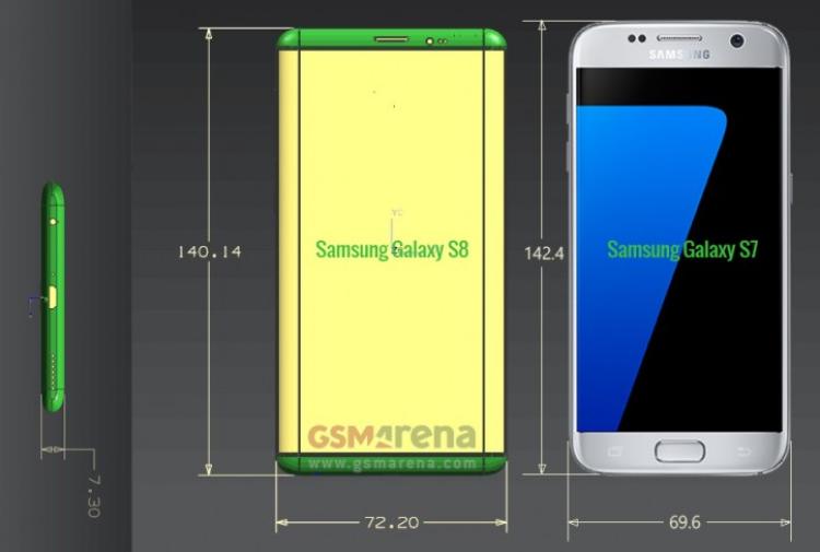 Каких размеров окажутся новые Galaxy S8 Samsung  - galaxy-s8.-750