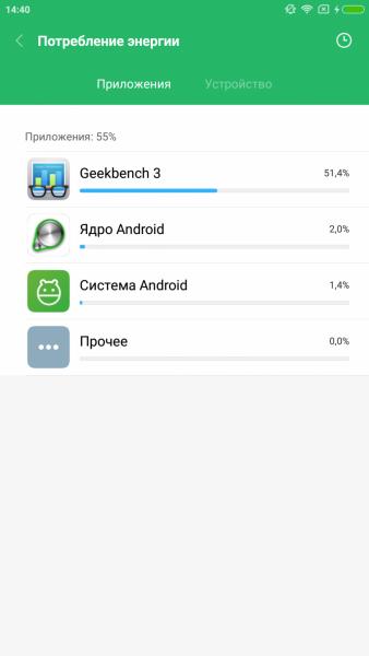 Обзор Xiaomi Mi Max 2 - эволюция лучшего фаблета с большой батареей Xiaomi  - 1176f397ce-1