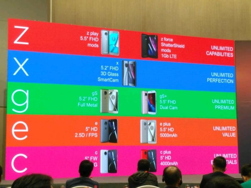 Lenovo хочет выпустить девять смартфонов Motorola Moto Другие устройства  - 2f80f3069b4a4fb424df224f01c93f97