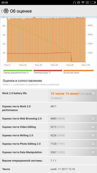 Обзор Xiaomi Mi Max 2 - эволюция лучшего фаблета с большой батареей Xiaomi  - 4597903c00-1