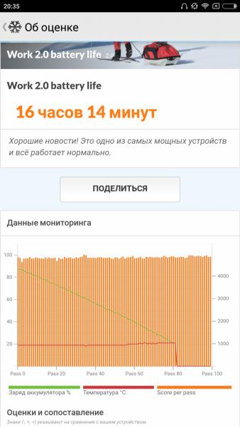 Обзор Xiaomi Mi Max 2 - эволюция лучшего фаблета с большой батареей Xiaomi  - 81fe84167f