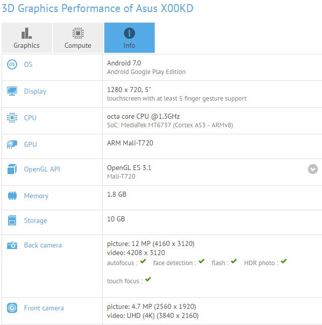 Бюджетный Asus X00KD засветился в TENAA и GFXBench Другие устройства  - asus-x00kd-