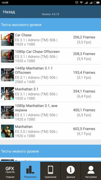 Обзор Xiaomi Mi Max 2 - эволюция лучшего фаблета с большой батареей Xiaomi  - b027565ede