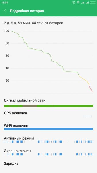 Обзор Xiaomi Mi Max 2 - эволюция лучшего фаблета с большой батареей Xiaomi  - b9b05fabe1