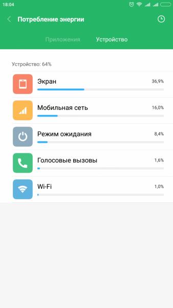 Обзор Xiaomi Mi Max 2 - эволюция лучшего фаблета с большой батареей Xiaomi  - c91946f011-1