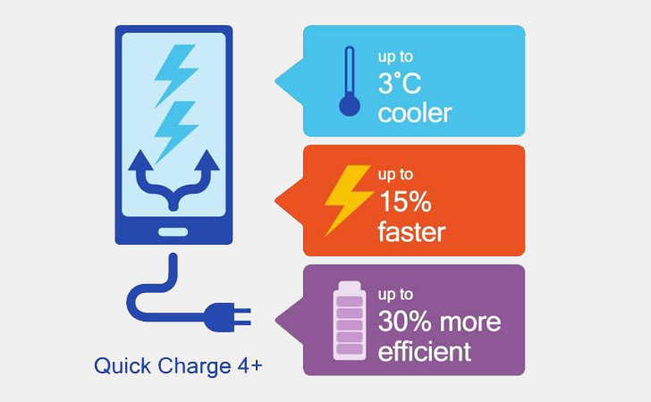 Nubia Z17 получил поддержку Quick Charge 4.0+ от Qualcomm Другие устройства  - ap_resi8ze