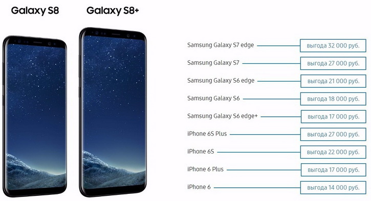 Samsung запустила программу обмена старых гаджетов Samsung  - samsung_trade-in_02