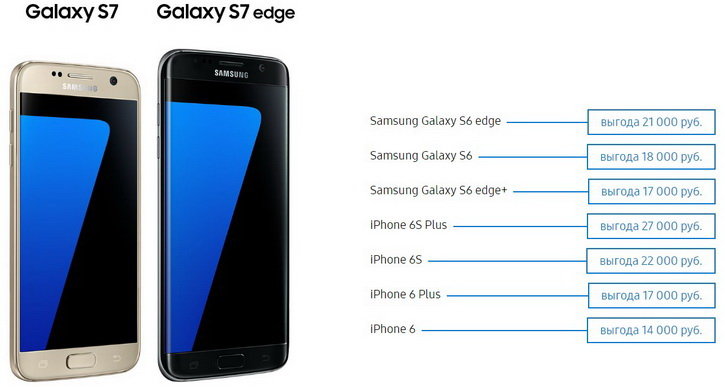 Samsung запустила программу обмена старых гаджетов Samsung  - samsung_trade-in_03