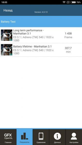Обзор Xiaomi Mi6: мощный флагман за полцены Xiaomi - bench_mi6_10