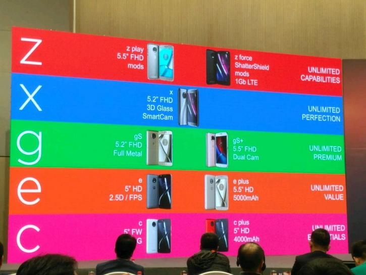 Бешенные характеристики Motorola Moto X4 Другие устройства  - moto_x_z_c_e_gs_01