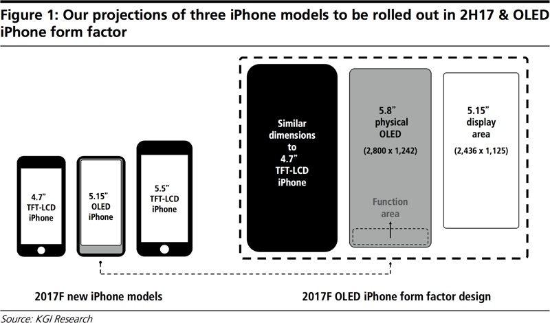 В iPhone 8 появится изменчивая виртуальная кнопка Apple  - iphone_8_virtual_buttons