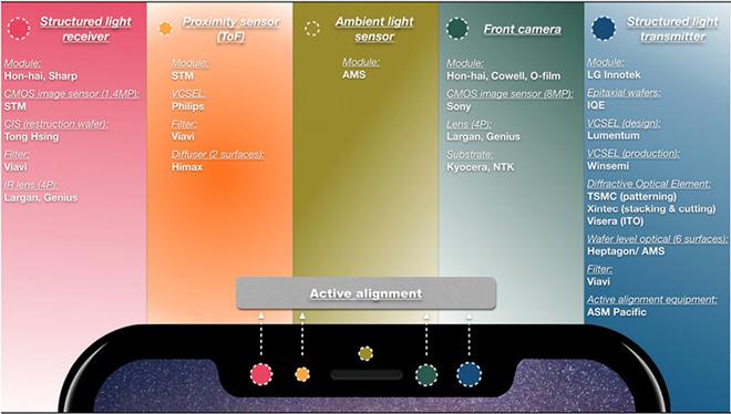 Производство iPhone X задерживается. Проблемы с Face ID Apple  - ios_11_gm_03-1
