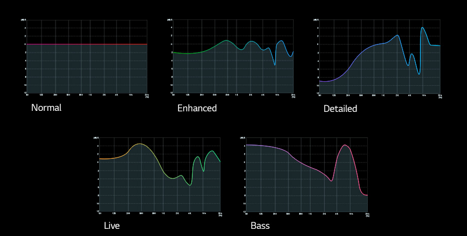 Обзор нового флагмана LG V30. Гаджет, которым хочется обладать LG  - lg-v30-sound-preset