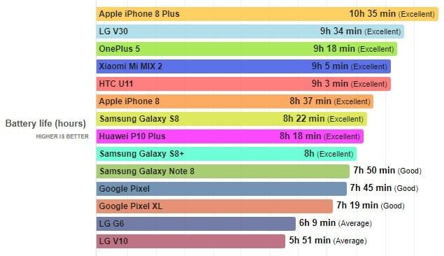 Безрамочный Xiaomi обошел Samsung Galaxy S8 и iPhone 8 Xiaomi  - xiaomi-mi-mix-2-battery