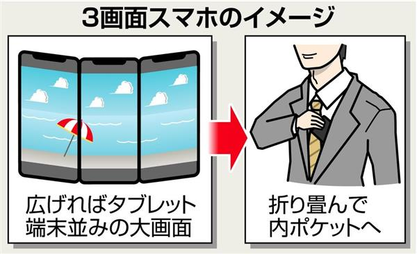 ZTE готовит необычный складной смартфон с тремя экранами Другие устройства  - zte_triple_screen