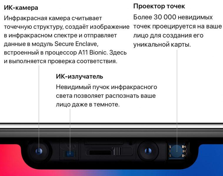 Обзор нового iPhone X - в ногу со временем Apple  - 3