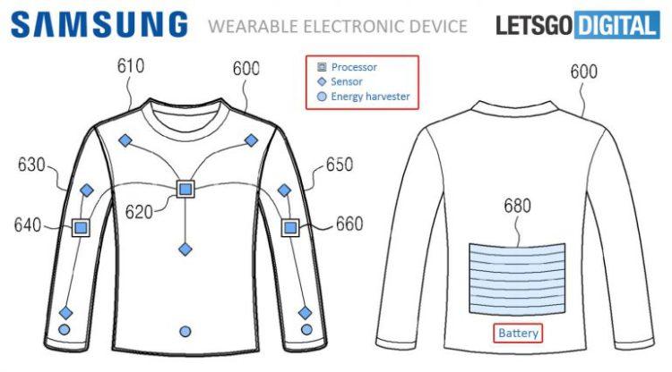 Samsung знает, как надо решить серьезную проблему современных гаджетов Samsung  - 1-3.-750