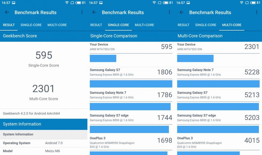 Обзор Meizu M6: компактный смартфон с амбициями Meizu - 4-4