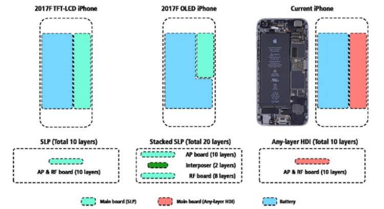 Galaxy S9 и iPhone X будут похожи друг на друга больше, чем вы думали Samsung  - iphonex-2.-750