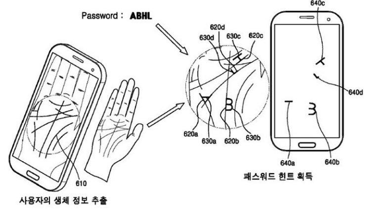 Samsung придумала отличный способ восстановления паролей Samsung  - palm-scanning-2-720x486.-750