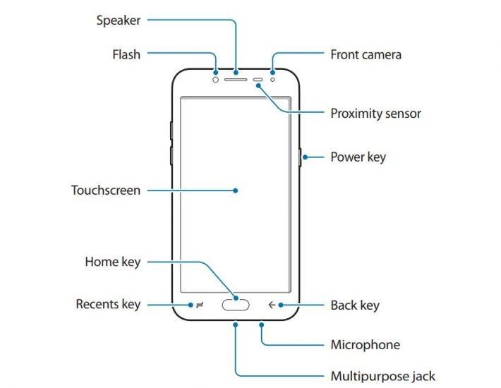 Samsung показал новый бюджетный гаджет Galaxy J2 Pro Samsung  - samsung-galaxy-j2-pro-2018-user-manual-and-specs-leak-confirm-affordable-price_dloy2qa