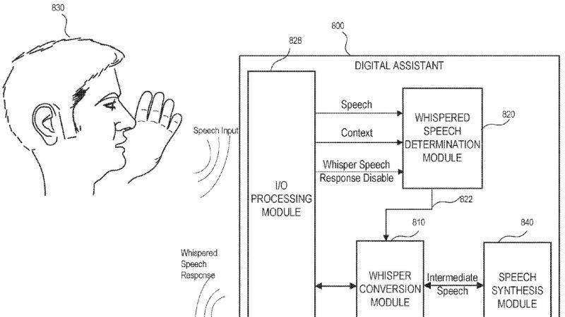 Siri сможет говорить и отвечать шепотом Apple  - vgolwssnklnvkfmbfyhl