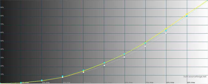 Обзор Huawei P Smart: почти идеальный, быстрый, но... Huawei  - 1042e032346e454f5f2128737fc6cee8