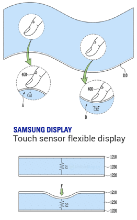 Samsung хочет адаптировать давнюю, но интересную технологию Apple Samsung  - 3dtouch.-750