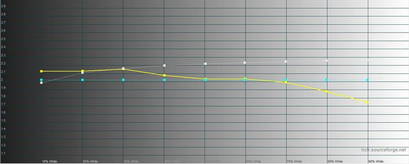 Обзор Huawei P Smart: почти идеальный, быстрый, но... Huawei  - 5781411e5ddec1c7d4f087f681cbdee0