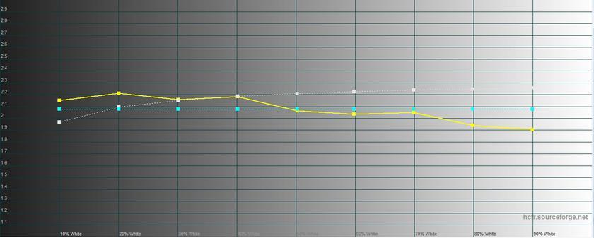 Обзор Meizu M6s: первый  Meizu c экраном 18:9 и чипом Exynos Meizu  - 5ca88c02f61958b1f5fbb14f87c7f301