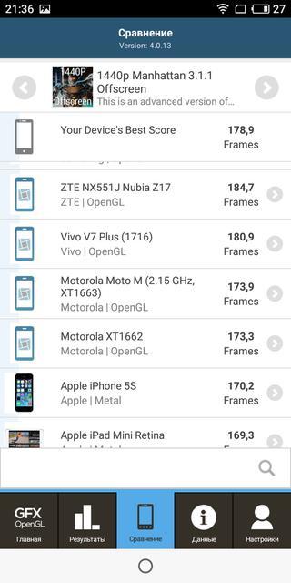 Обзор Meizu M6s: первый  Meizu c экраном 18:9 и чипом Exynos Meizu  - 64689cd1b0b87042c3a6299b9ae2f285-1