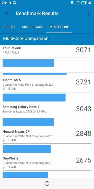 Обзор Meizu M6s: первый  Meizu c экраном 18:9 и чипом Exynos Meizu  - 66ab8030c2a47800457645af59edc8c4