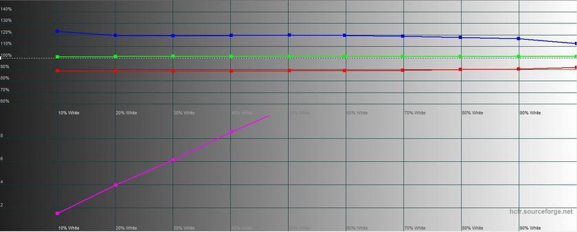 Обзор Huawei P Smart: почти идеальный, быстрый, но... Huawei  - 6e665abfab86b88b3a681588877549d2