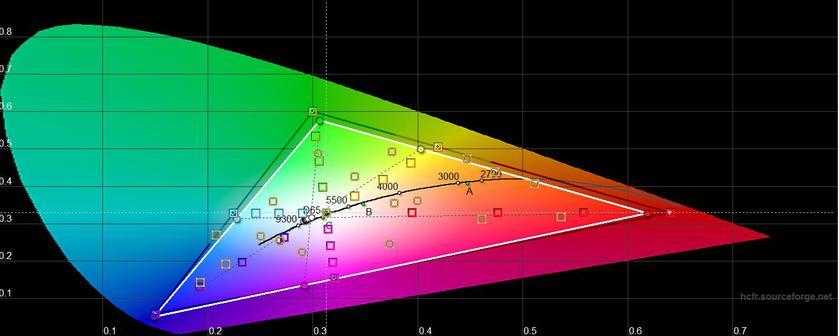 Обзор Huawei P Smart: почти идеальный, быстрый, но... Huawei  - 7d2bc95695c8b151b6b08d63f28fc410
