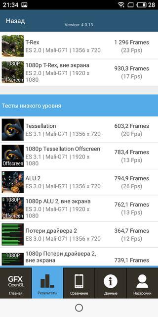 Обзор Meizu M6s: первый  Meizu c экраном 18:9 и чипом Exynos Meizu  - 80c6a33d1fcc6872e8d7009108fb59fe-1