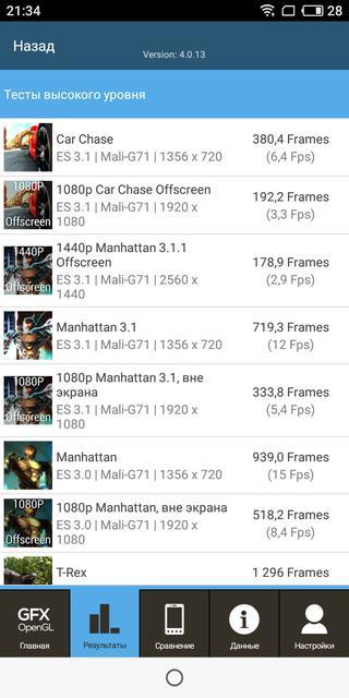 Обзор Meizu M6s: первый  Meizu c экраном 18:9 и чипом Exynos Meizu  - a924f96ed123583e8aaadc5e3d138f90-1