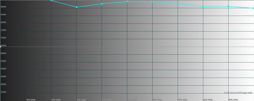 Обзор Meizu M6s: первый  Meizu c экраном 18:9 и чипом Exynos Meizu  - defd06e5e178fe5a2add62e384a6a0e9
