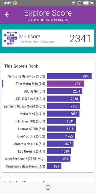Обзор Meizu M6s: первый  Meizu c экраном 18:9 и чипом Exynos Meizu  - ed837f838bee8f4176c8b8bd1f7a2825-1