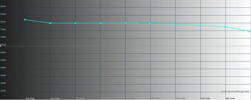 Обзор Huawei P Smart: почти идеальный, быстрый, но... Huawei  - fbbd490c614484df70bc850c90c7b8c9