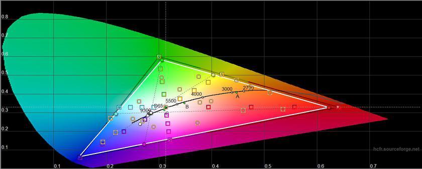 Обзор Meizu M6s: первый  Meizu c экраном 18:9 и чипом Exynos Meizu  - fe26583e6522a7101d1448826eed15d6