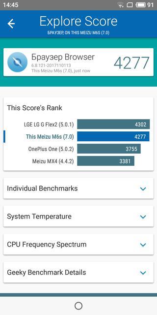 Обзор Meizu M6s: первый  Meizu c экраном 18:9 и чипом Exynos Meizu  - feb5f0386c8cf7d5af25c8e895884641-1