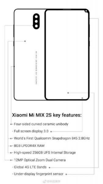Xiaomi Mi Mix 2S: Характеристики и внешний вид гаджета Xiaomi  - 2s-1.-750