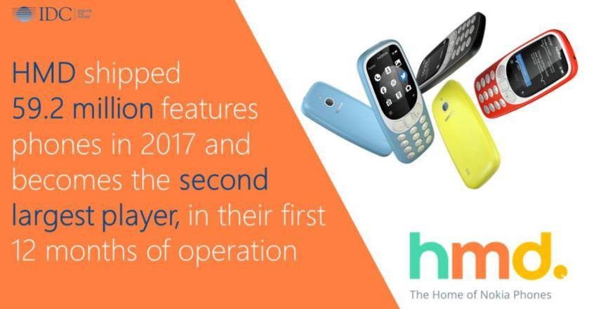 Nokia 3310 переплюнула Google Pixel по продажам Другие устройства - 33cd91d0dcc8050c4a870e49407c309f