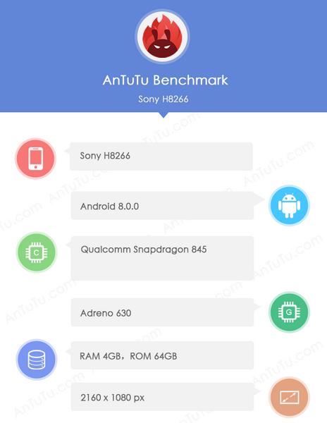 Флагман смартфон Sony Xperia XZ2 прошел тесты в AnTuTu Другие устройства  - sony-xperia-xz2-antutu