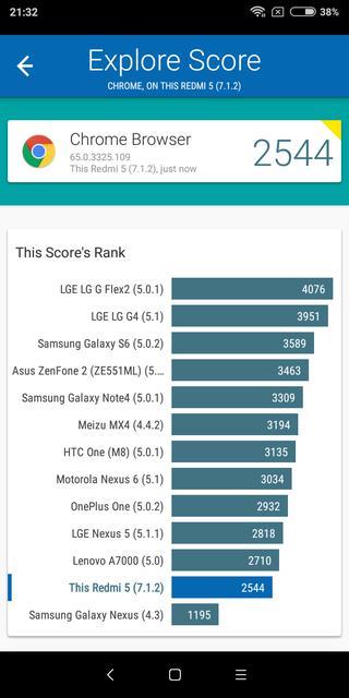 Обзор Xiaomi Redmi 5: популярный бюджетный смартфон Xiaomi  - 23e74deabae9a60c77ecbc920748bd31