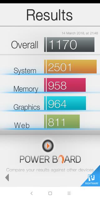 Обзор Xiaomi Redmi 5: популярный бюджетный смартфон Xiaomi  - 285cb968bfe023a540caf1a708fc27c5