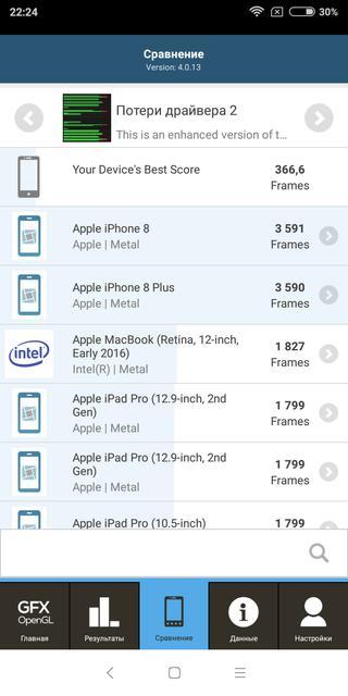 Обзор Xiaomi Redmi 5: популярный бюджетный смартфон Xiaomi  - 34378eb3fe68fb87f5f6a0f738a0851b
